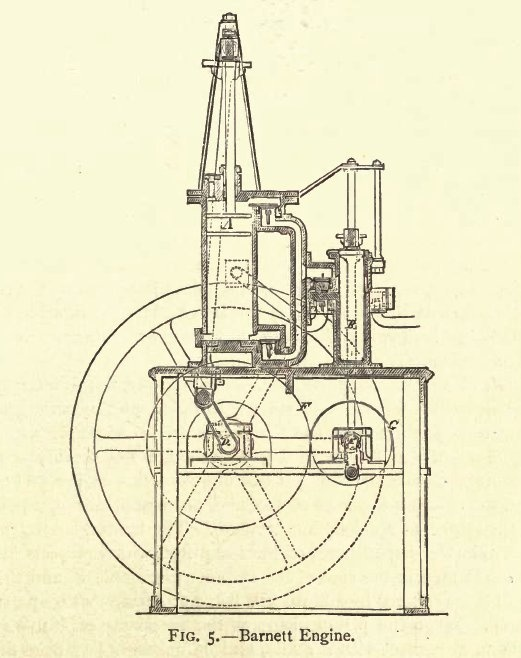 Двигатель Барнетта